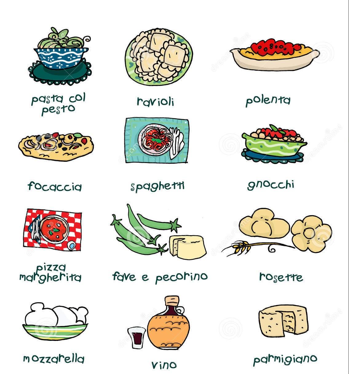 Italian cooking terms jovinacooksitalian for Cooking italian food