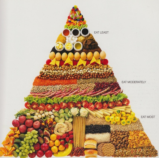 vegetarian-food-pyramid